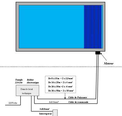 technical veldo swimming pool cover manufacture and installation wiring diagram