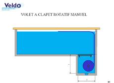 type de placement veldo volet pour piscine fabrication et placement. Black Bedroom Furniture Sets. Home Design Ideas